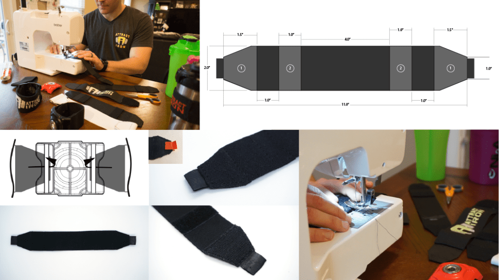 Elastic Band Technical Design